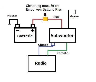 Whole House Speaker Wiring Diagram on subwoofer wiring in house